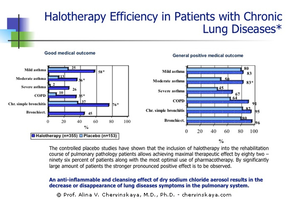 clinical_efficiency_HT_01